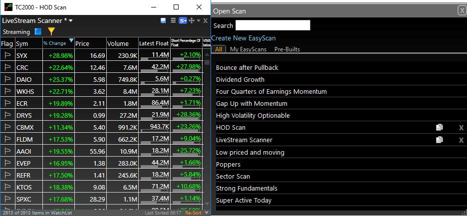Paper Trading Stock Simulator
