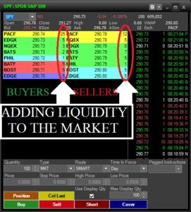 Level 2 Liquidity