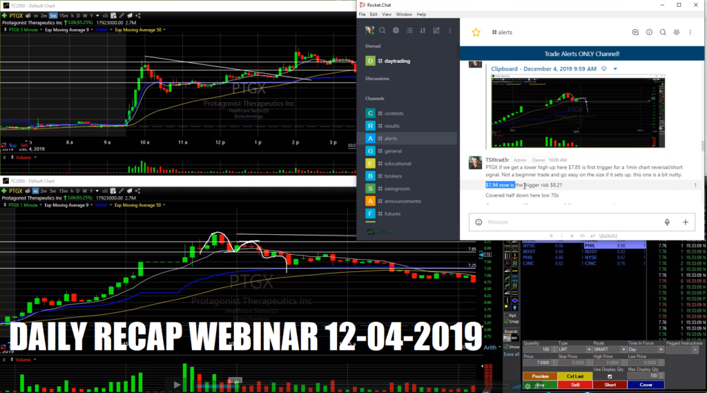 daily recap webinar in trading chatroom